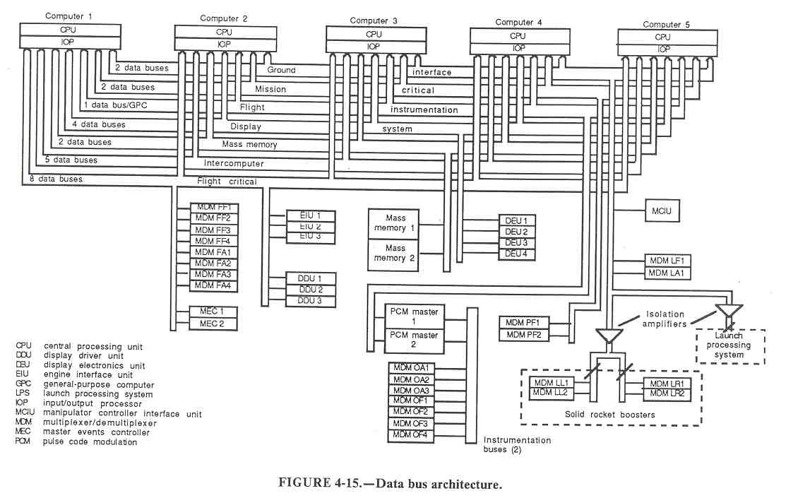 parts of a space shuttle  page 3