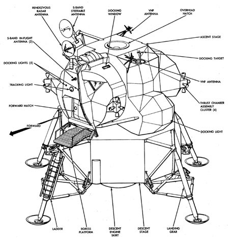 Tales From The Lunar Module Guidance Computer
