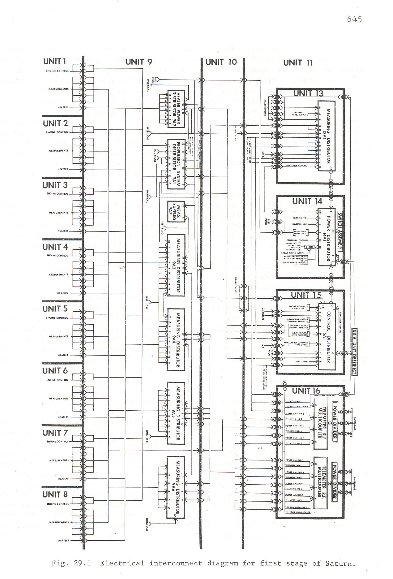 chapter    electrical systems in missiles and space vehicles   electrical interconnect diagram for first stage of saturn
